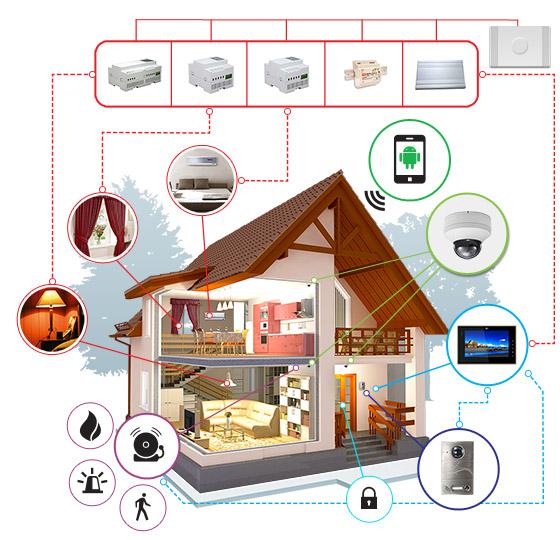 Видеодомофон в частном доме
